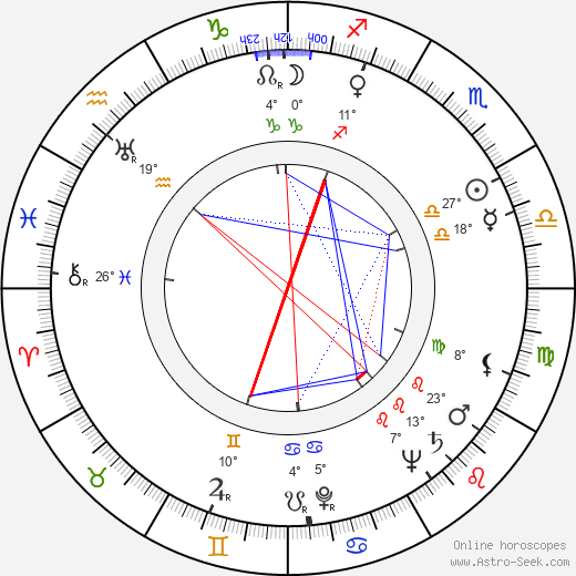 Dizzy Gillespie birth chart, biography, wikipedia 2019, 2020