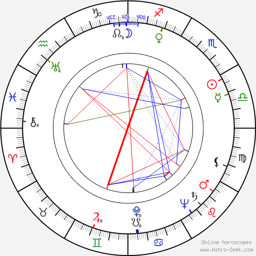 Dizzy Gillespie birth chart, Dizzy Gillespie astro natal horoscope, astrology