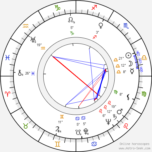 Edward Apa birth chart, biography, wikipedia 2019, 2020