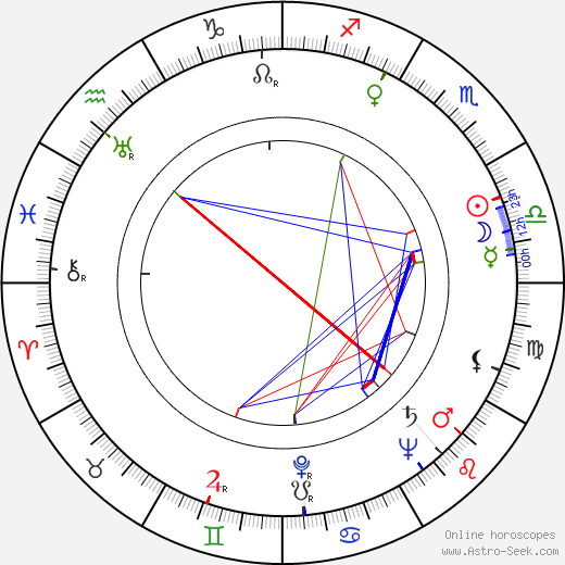 Edward Apa birth chart, Edward Apa astro natal horoscope, astrology