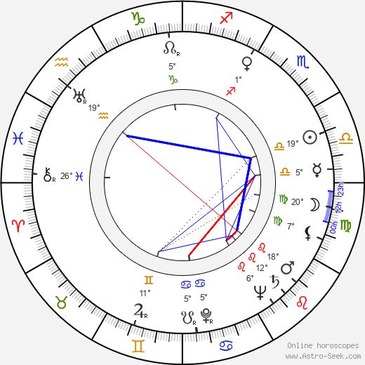 George Osmond birth chart, biography, wikipedia 2019, 2020