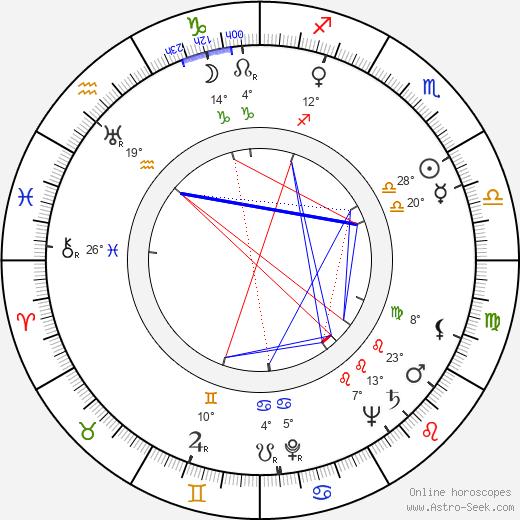 Harold Goodwin birth chart, biography, wikipedia 2019, 2020