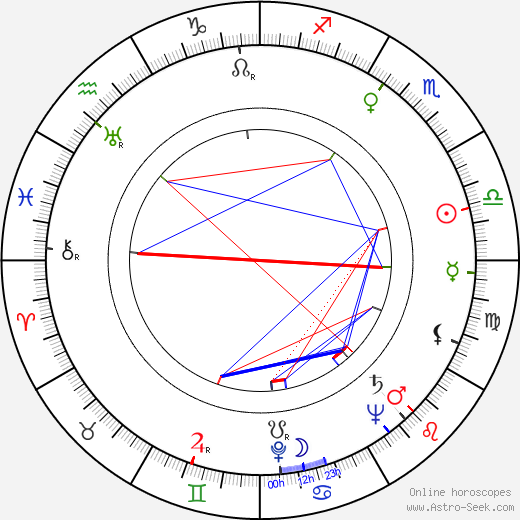 June Allyson astro natal birth chart, June Allyson horoscope, astrology