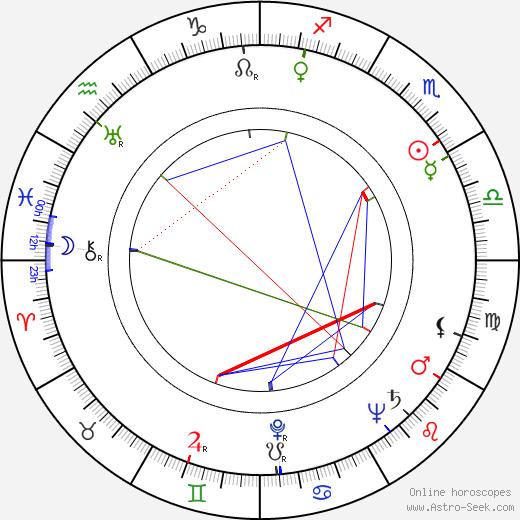 Lauri Lamminmäki astro natal birth chart, Lauri Lamminmäki horoscope, astrology