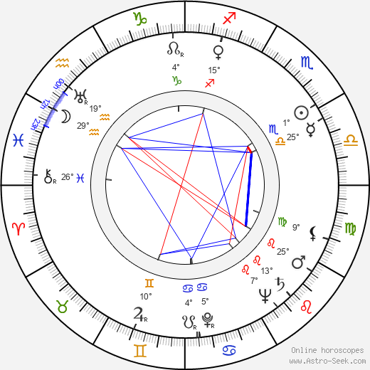 Morton Lewis birth chart, biography, wikipedia 2019, 2020