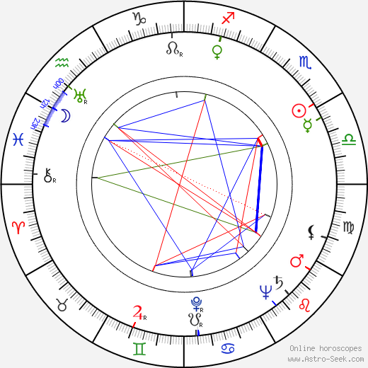 Morton Lewis birth chart, Morton Lewis astro natal horoscope, astrology