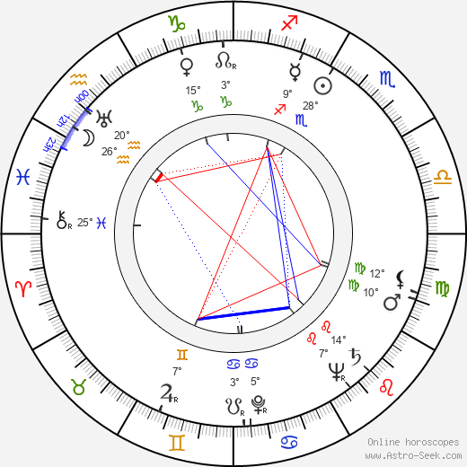 Dorothy Arnold birth chart, biography, wikipedia 2019, 2020