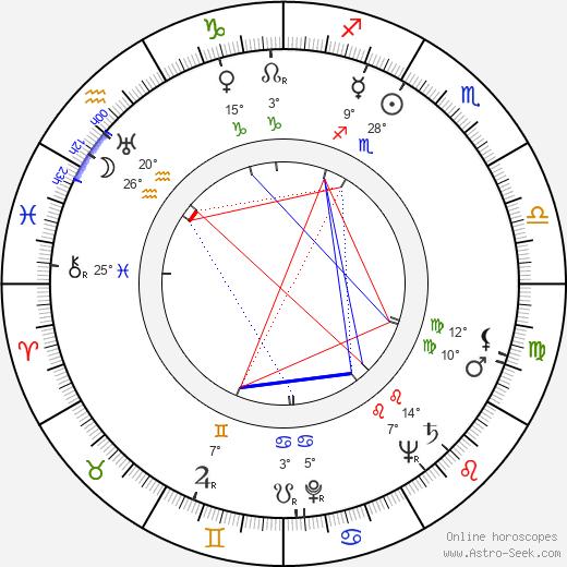 Dorothy Arnold birth chart, biography, wikipedia 2020, 2021