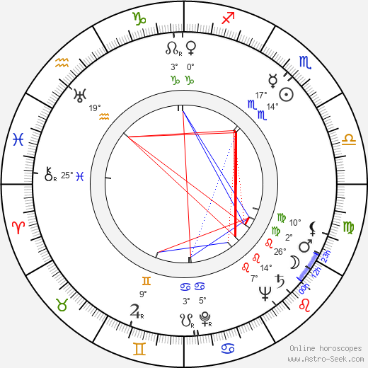 Edie Beale birth chart, biography, wikipedia 2019, 2020