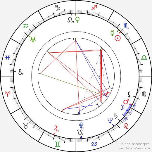 Edie Beale astro natal birth chart, Edie Beale horoscope, astrology