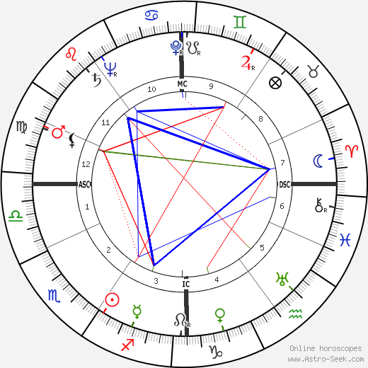 Francis Lemarque tema natale, oroscopo, Francis Lemarque oroscopi gratuiti, astrologia