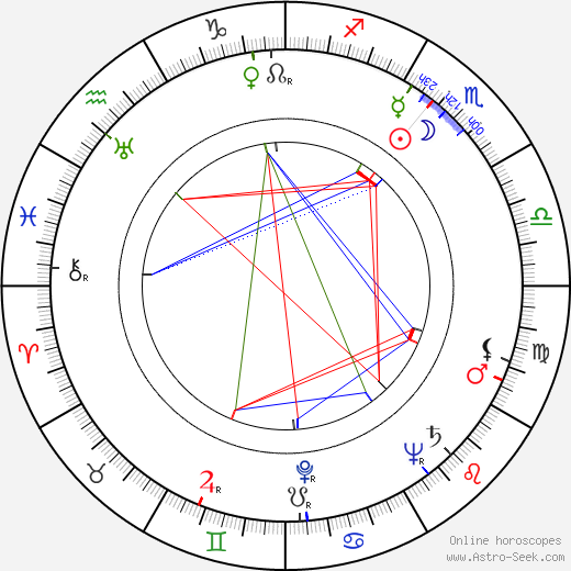 Henry Theel astro natal birth chart, Henry Theel horoscope, astrology
