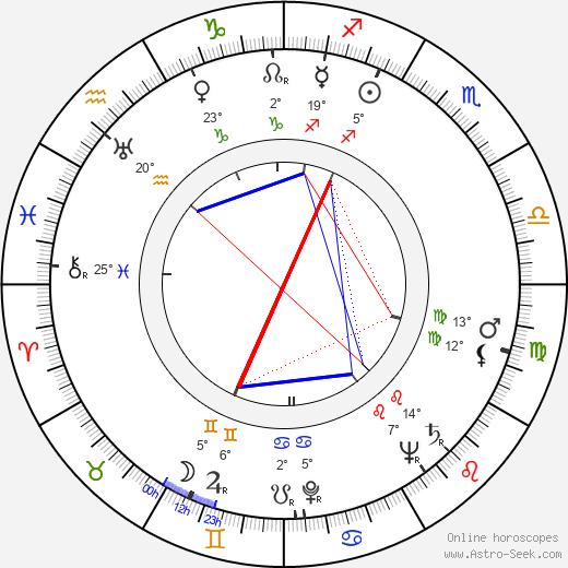 Ramón Gay birth chart, biography, wikipedia 2019, 2020