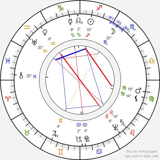 Alan Schneider birth chart, biography, wikipedia 2018, 2019