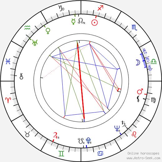 Esko Saha astro natal birth chart, Esko Saha horoscope, astrology