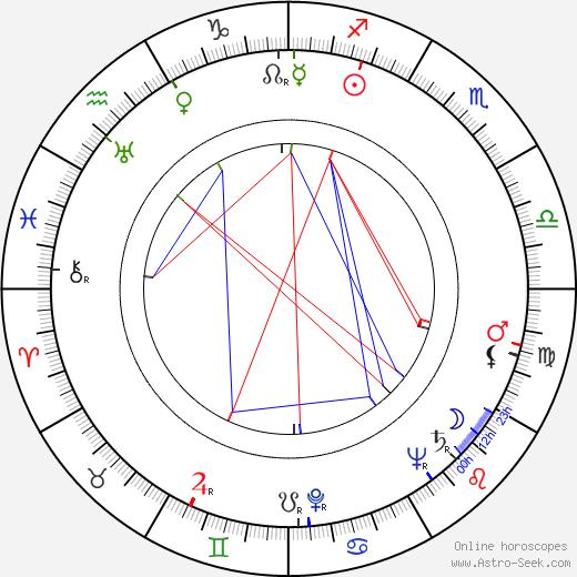Movita Castaneda tema natale, oroscopo, Movita Castaneda oroscopi gratuiti, astrologia