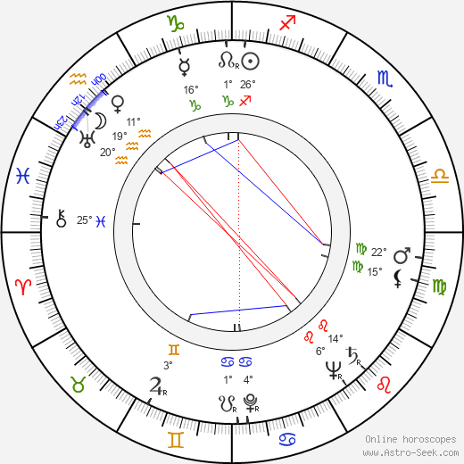 Ossie Davis birth chart, biography, wikipedia 2018, 2019
