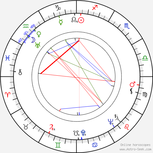Ossie Davis astro natal birth chart, Ossie Davis horoscope, astrology