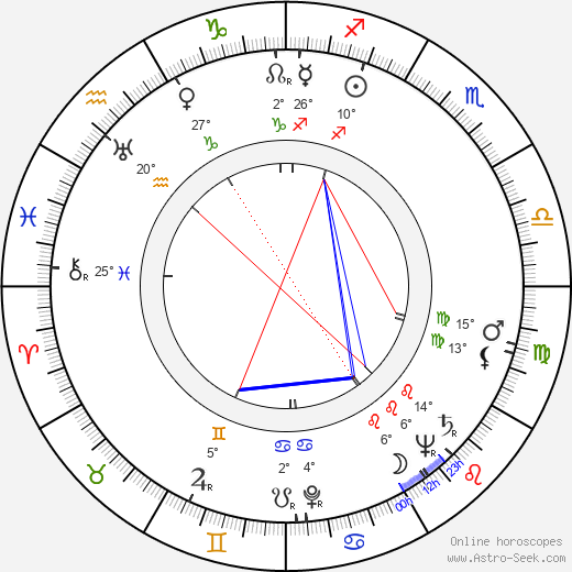 Pirjo Lindahl birth chart, biography, wikipedia 2020, 2021