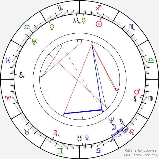 Pirjo Lindahl birth chart, Pirjo Lindahl astro natal horoscope, astrology