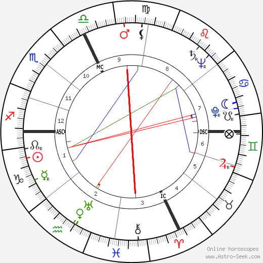 William Henry Blakefield astro natal birth chart, William Henry Blakefield horoscope, astrology