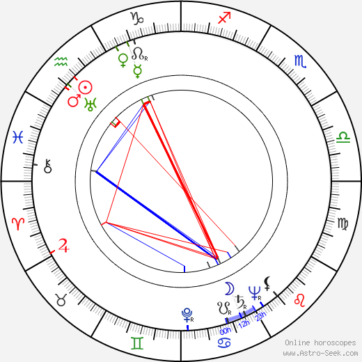 Isuzu Yamada birth chart, Isuzu Yamada astro natal horoscope, astrology