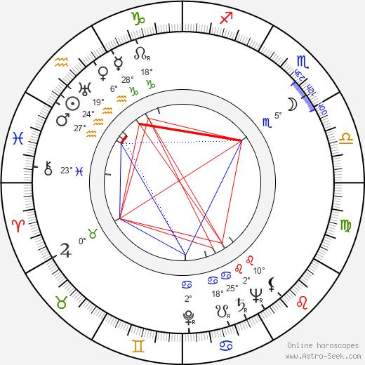 Jenny Laird birth chart, biography, wikipedia 2020, 2021