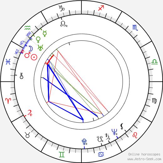 Lidiya Korolyova tema natale, oroscopo, Lidiya Korolyova oroscopi gratuiti, astrologia