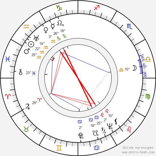 Paula Dehelly birth chart, biography, wikipedia 2018, 2019