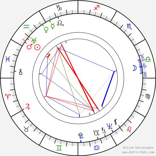Paula Dehelly astro natal birth chart, Paula Dehelly horoscope, astrology