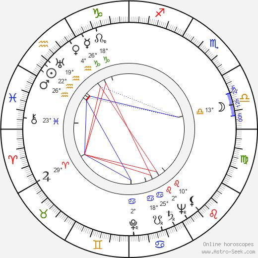 Sidney Sheldon birth chart, biography, wikipedia 2018, 2019