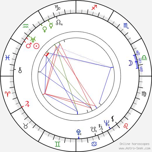 Sidney Sheldon astro natal birth chart, Sidney Sheldon horoscope, astrology