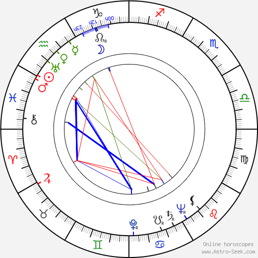 Tuulikki Pietilä birth chart, Tuulikki Pietilä astro natal horoscope, astrology