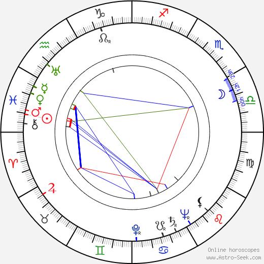 Earl Bellamy tema natale, oroscopo, Earl Bellamy oroscopi gratuiti, astrologia