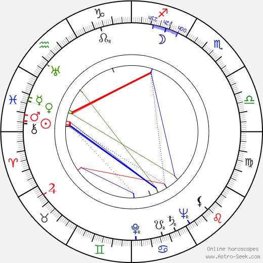 Elfie Mayerhofer tema natale, oroscopo, Elfie Mayerhofer oroscopi gratuiti, astrologia