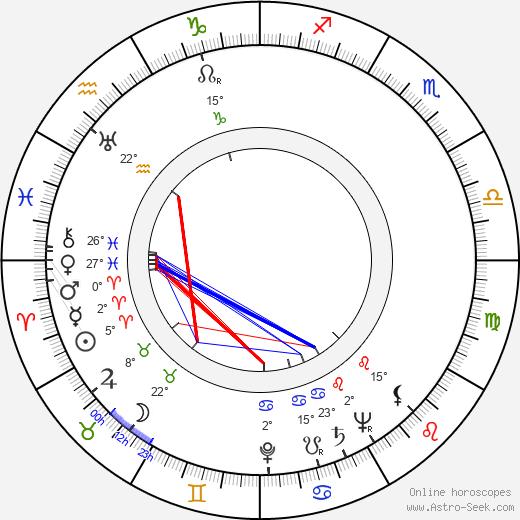 Jack Overman birth chart, biography, wikipedia 2020, 2021