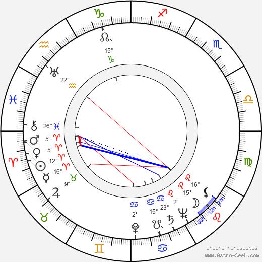 Dabbs Greer birth chart, biography, wikipedia 2020, 2021