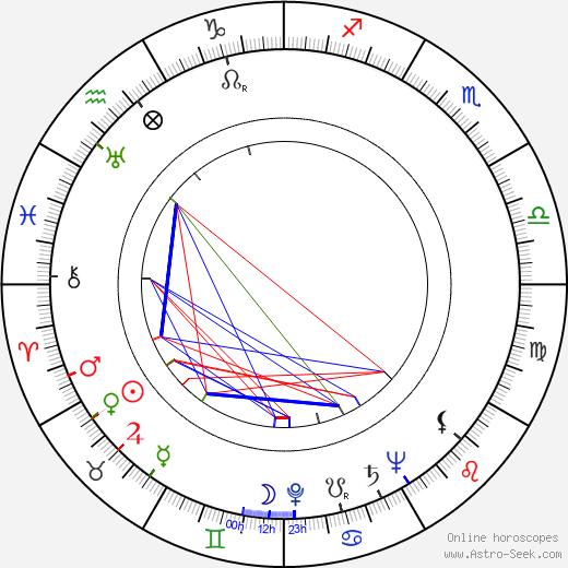 Ella Fitzgerald astro natal birth chart, Ella Fitzgerald horoscope, astrology