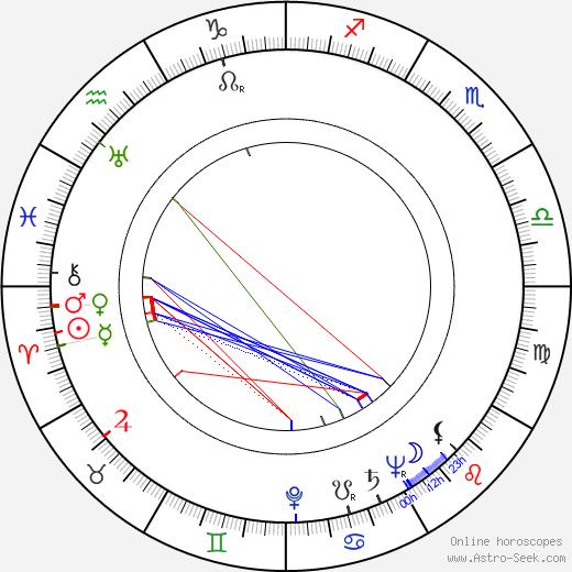 Leon Janney день рождения гороскоп, Leon Janney Натальная карта онлайн