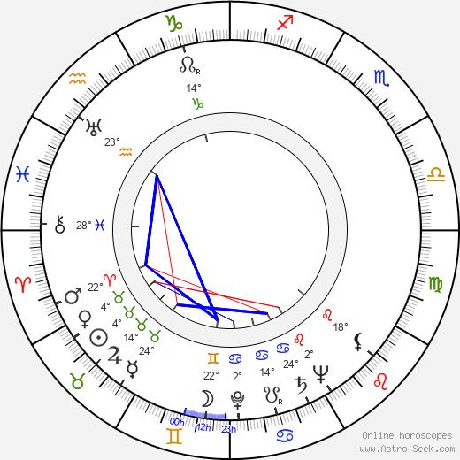 Maria Bibikov birth chart, biography, wikipedia 2020, 2021