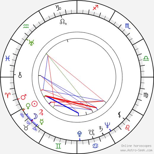 Marjo Penttala birth chart, Marjo Penttala astro natal horoscope, astrology