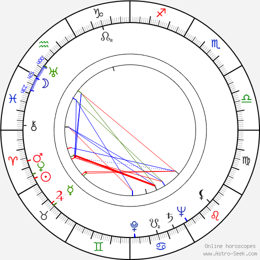 Massimo Dallamano birth chart, Massimo Dallamano astro natal horoscope, astrology