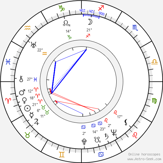 Micheline Cheirel birth chart, biography, wikipedia 2019, 2020