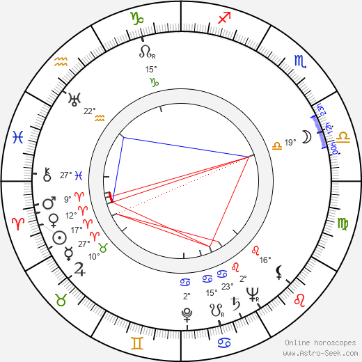 R. G. Armstrong birth chart, biography, wikipedia 2019, 2020