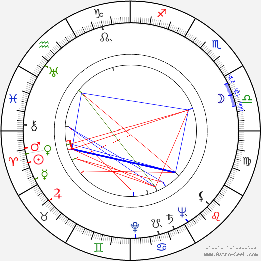 R. G. Armstrong astro natal birth chart, R. G. Armstrong horoscope, astrology