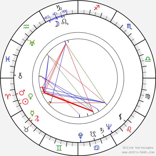 Valerie Hobson birth chart, Valerie Hobson astro natal horoscope, astrology
