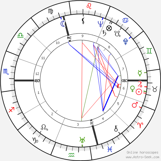 Danielle Darrieux astro natal birth chart, Danielle Darrieux horoscope, astrology