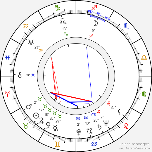 Kenneth Nathaniel Taylor birth chart, biography, wikipedia 2019, 2020