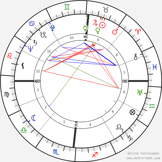 Marcelle Arnold день рождения гороскоп, Marcelle Arnold Натальная карта онлайн