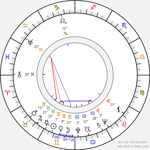 Nathan Davis birth chart, biography, wikipedia 2020, 2021